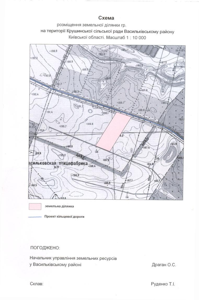 Продается земельный участок в Васильковском районе 5